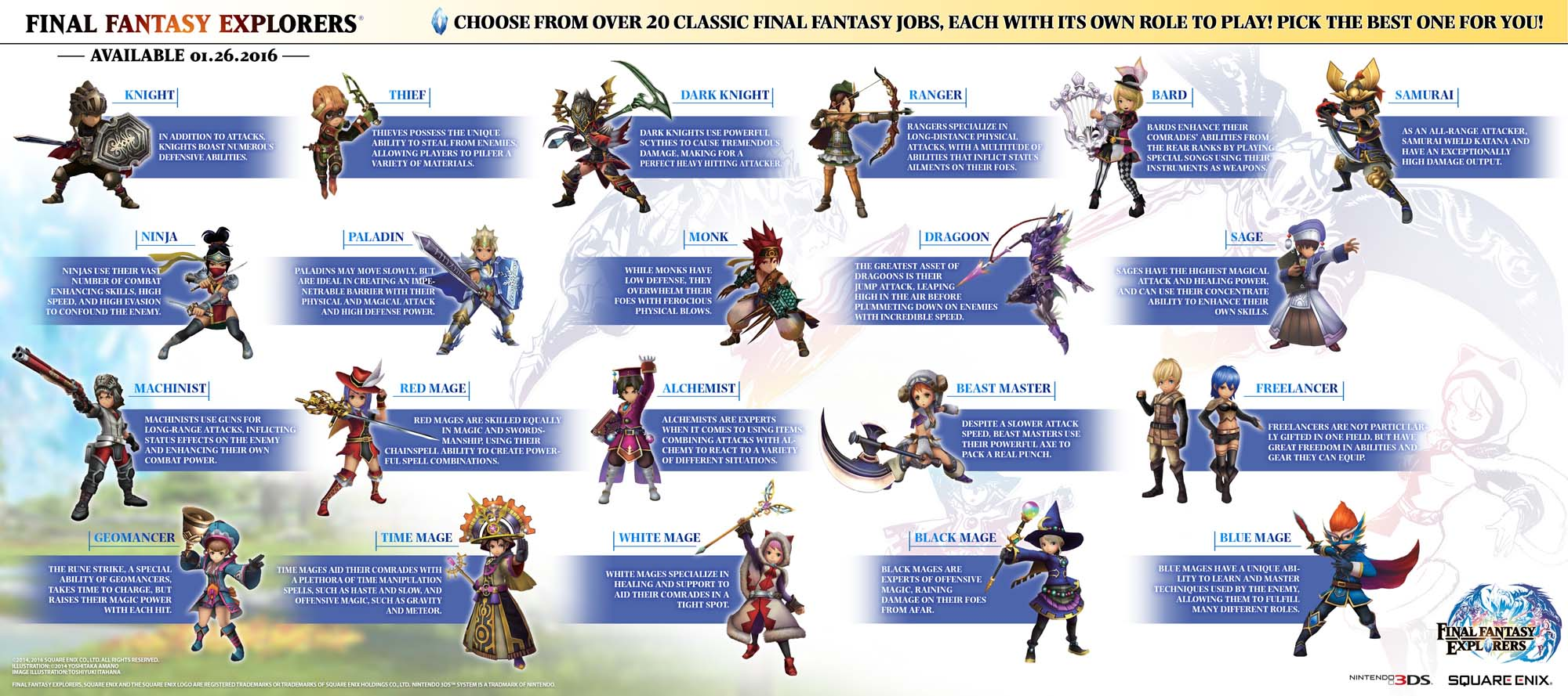 3DS Final Fantasy Explorers infographic