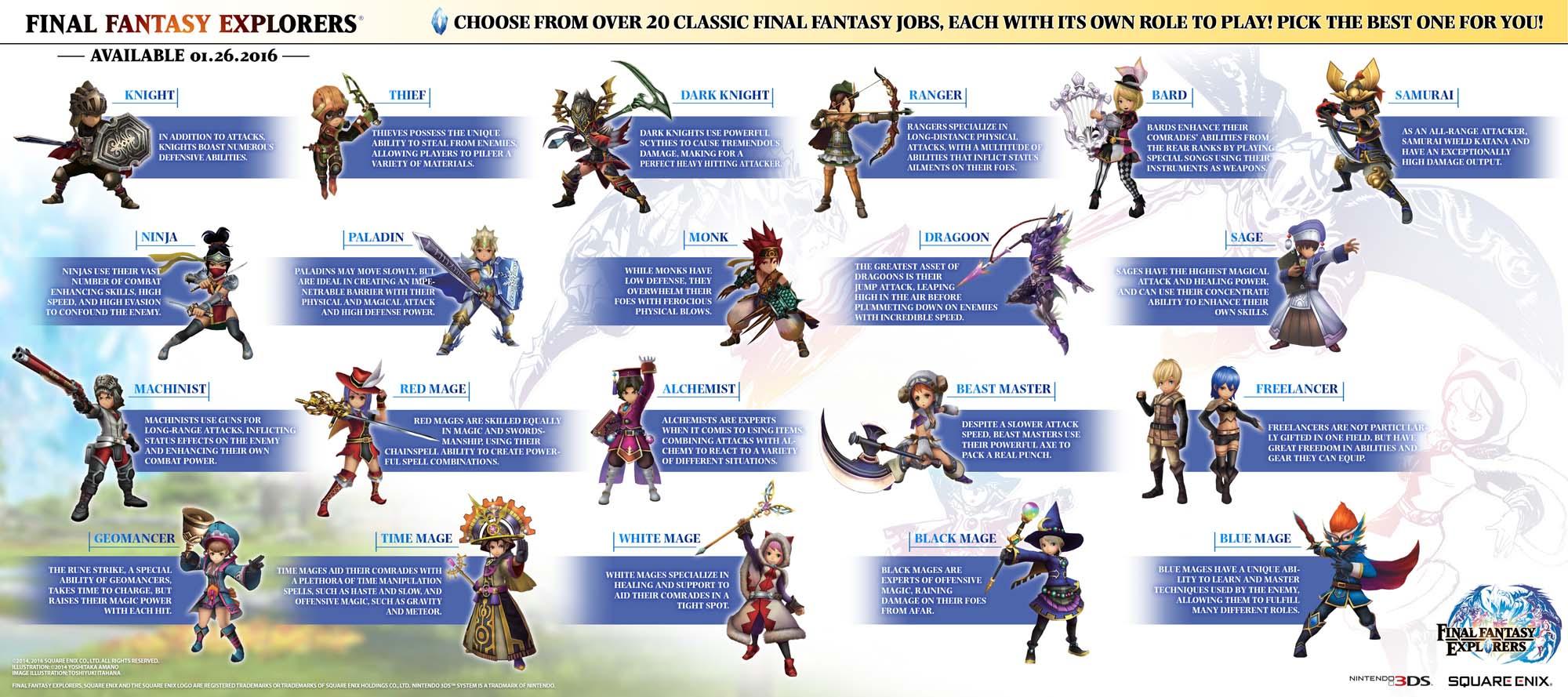 3DS Final Fantasy Explorers infographic