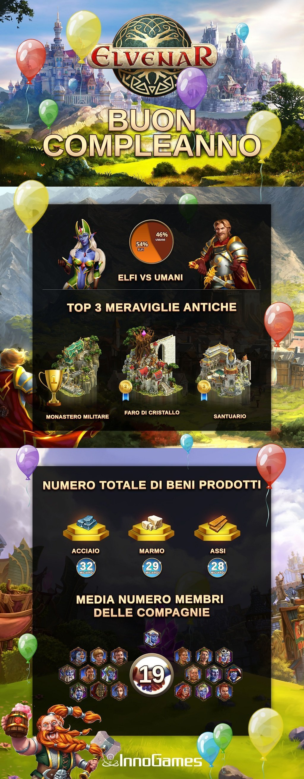 Infographic_InnoGames