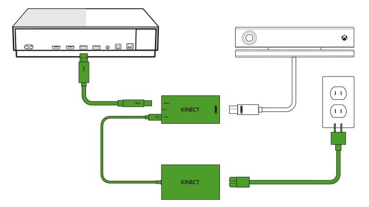 Istruzioni Kinect 2.0 su Xbox One S