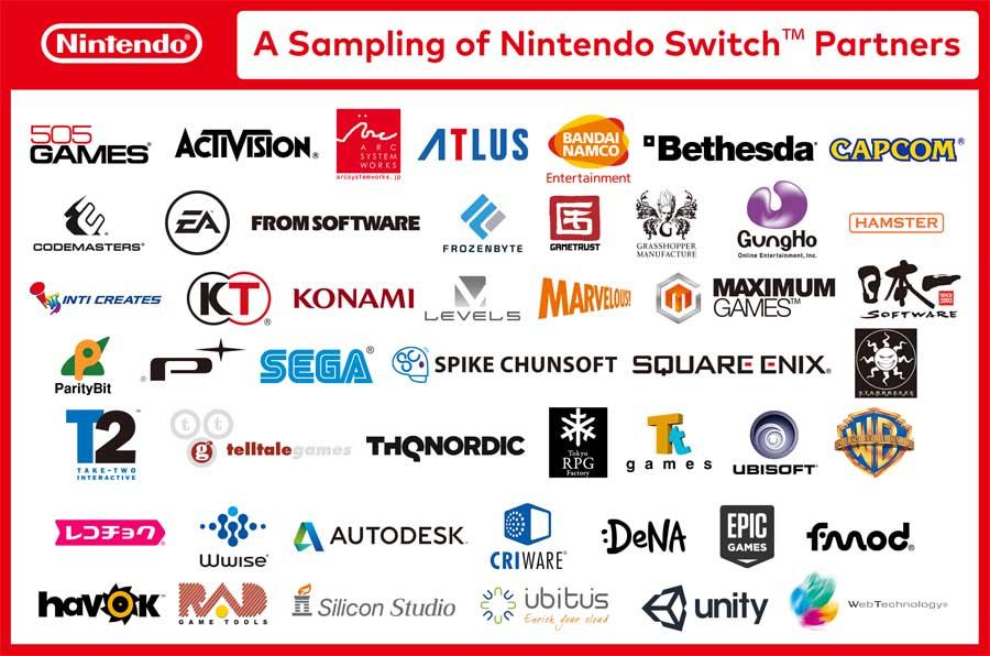 partner sviluppo nitendo switch