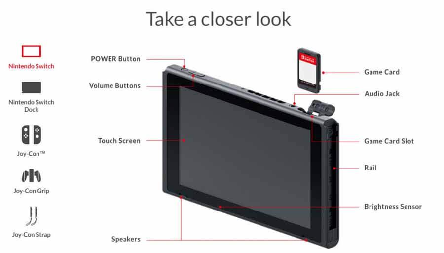 Nintendo Switch Hardware
