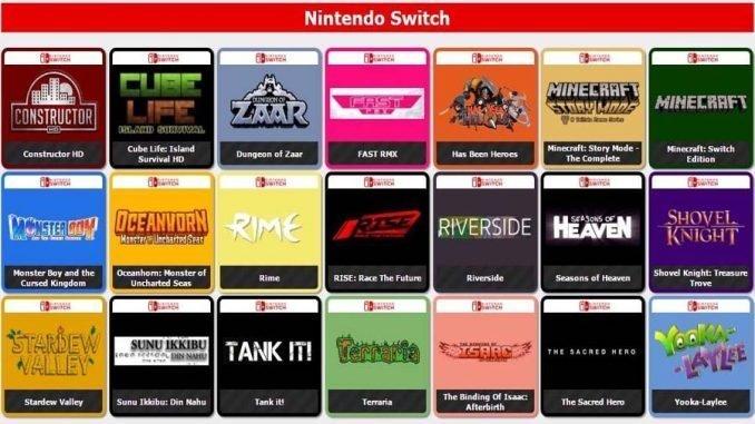 NintendoSwitch Nindie