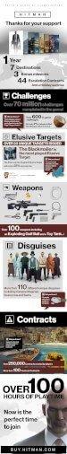Hitman_OneYear_Infographic