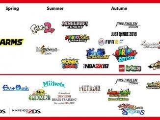 Nintendo LineUp 2017eu