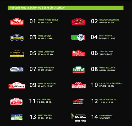 Calendario WRC Nuova Stagione