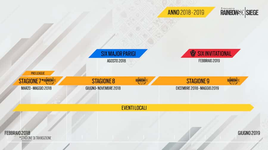 ProLeague_RB6_Static_Timeline_v2