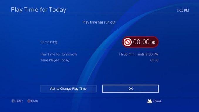 Gestione del tempo di gioco PlayStation 4