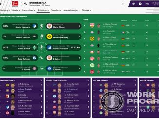Bundesliga Football manager 2019