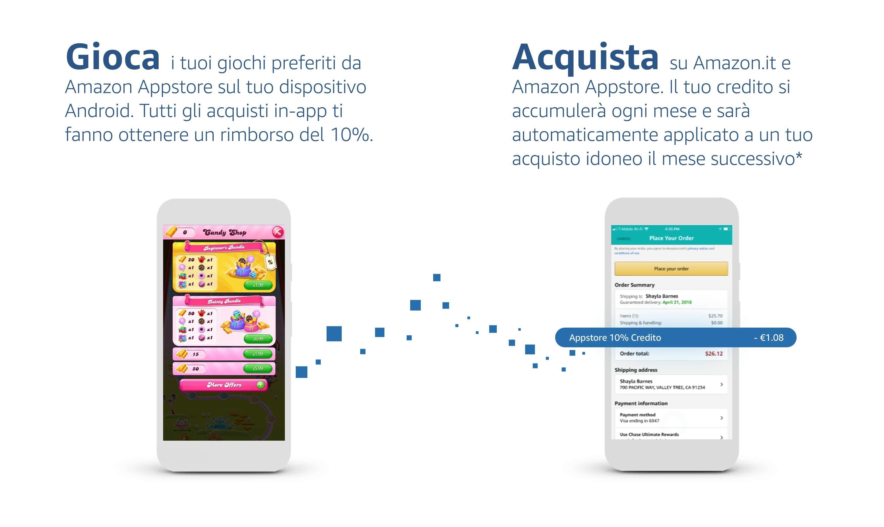 Amazon Play e Shop 1