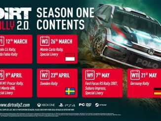 DiRT Rally 2.0 DLC