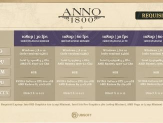 Anno1800_PC Specs