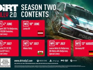 SEASON TWO di DiRT RALLY 2.0