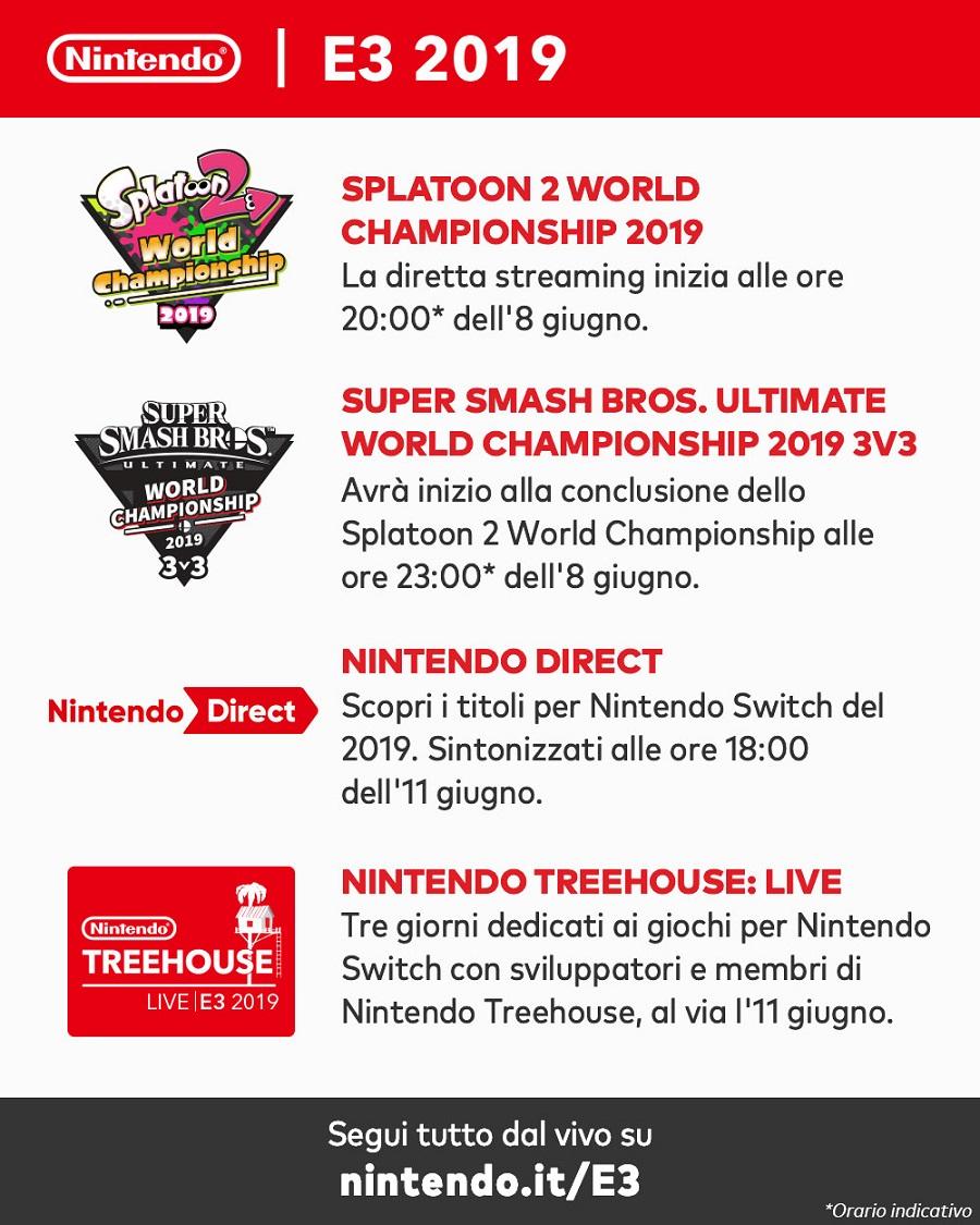 Nintendo E3 2019 Annunci