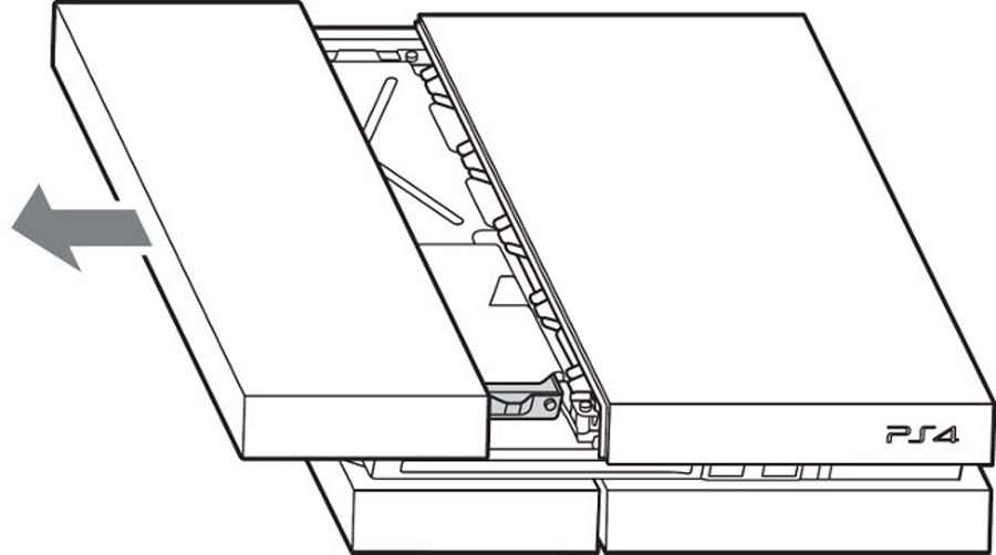PlayStation 4 aprire coperchio