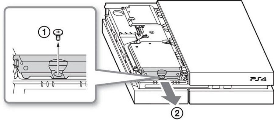 PlayStation 4 rimuovere vite harddisk