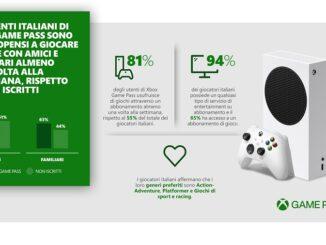 XBOX_Infographic_ITALY